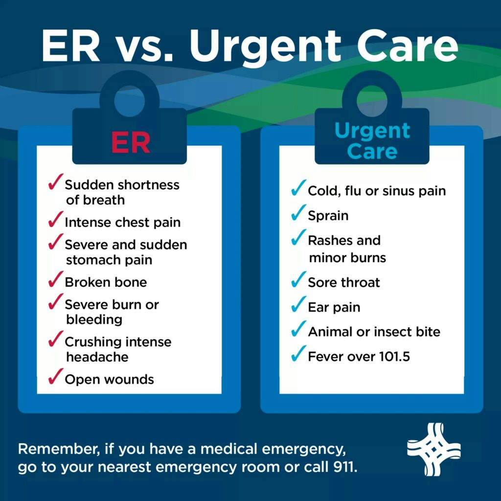 urgent care services La Jolla